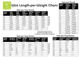 Wire length per weight charts greentooth Choice Image
