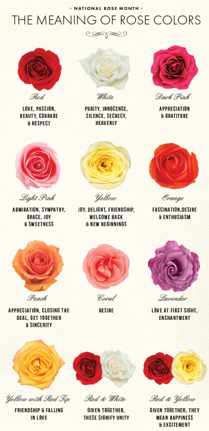 A rose by any name jewelry making blog information for What colors make rose