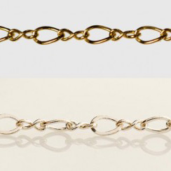 About Jewelry Chain- Infinity Chain and Anchor Chain