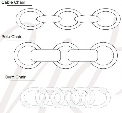 About Jewelry Chain- Chain Reference Sheet