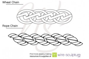 Judy Ellis's About Jewelry Chain- Wheat Chain and Rope Chain - , General Education, Design, Wheat and rope chain