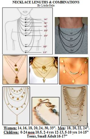 Linda Gale's Necklaces - How to Choose the Correct Length - , Wire Jewelry Design, Design, necklace length card