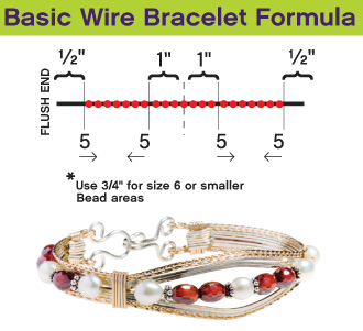 Basic Wire Wrapping Formulas