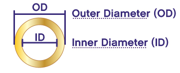 Jump ring inner diameter and outer diameter diagram
