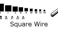 wire-chart-square