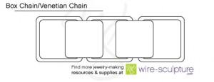 Venetian Chain and Box Chain Diagram