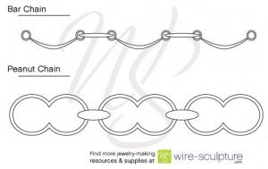 Peanut Chain and Bar Chain Diagram